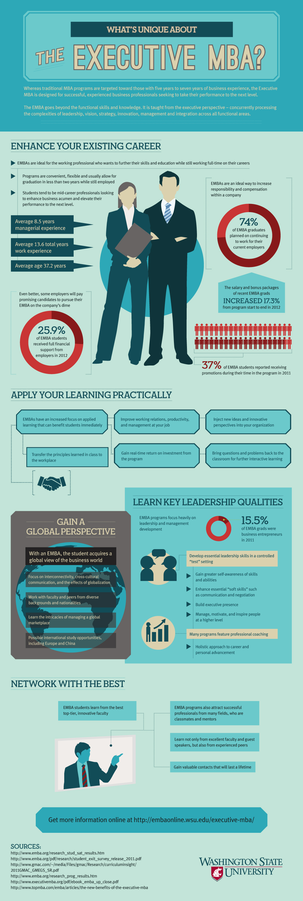 career progression with an executive mba infographic - Mba Career Opportunities Career In Mba Career Path
