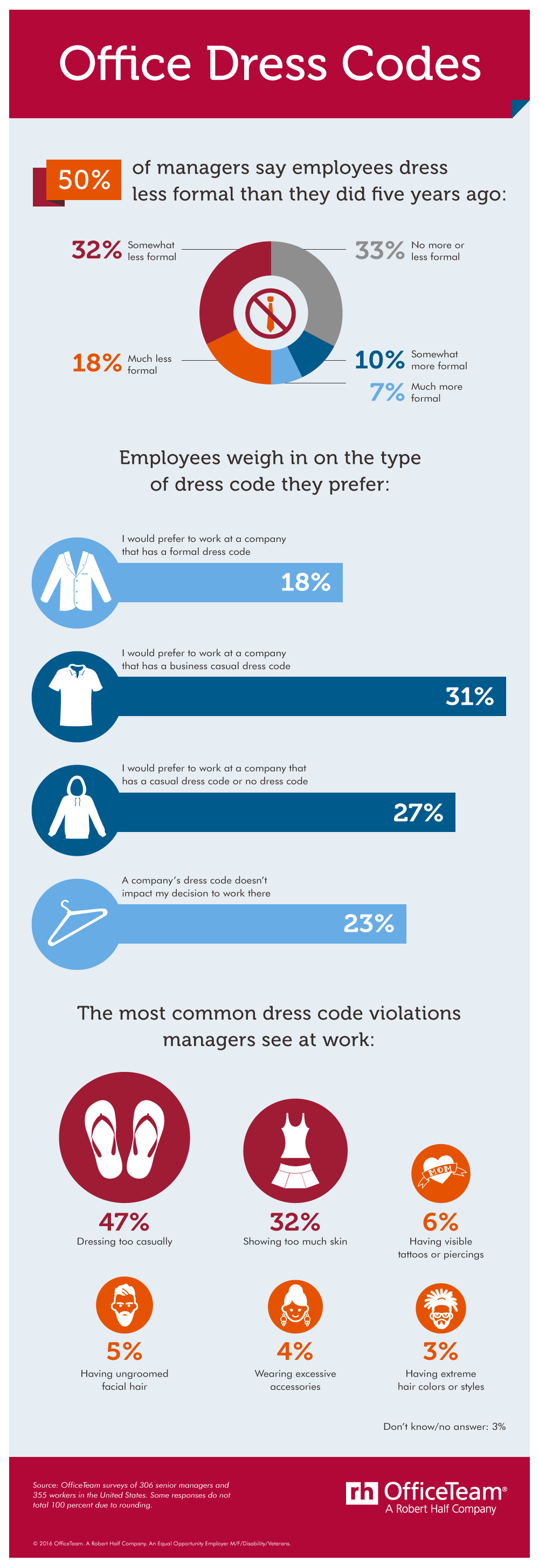 office dress code infographic