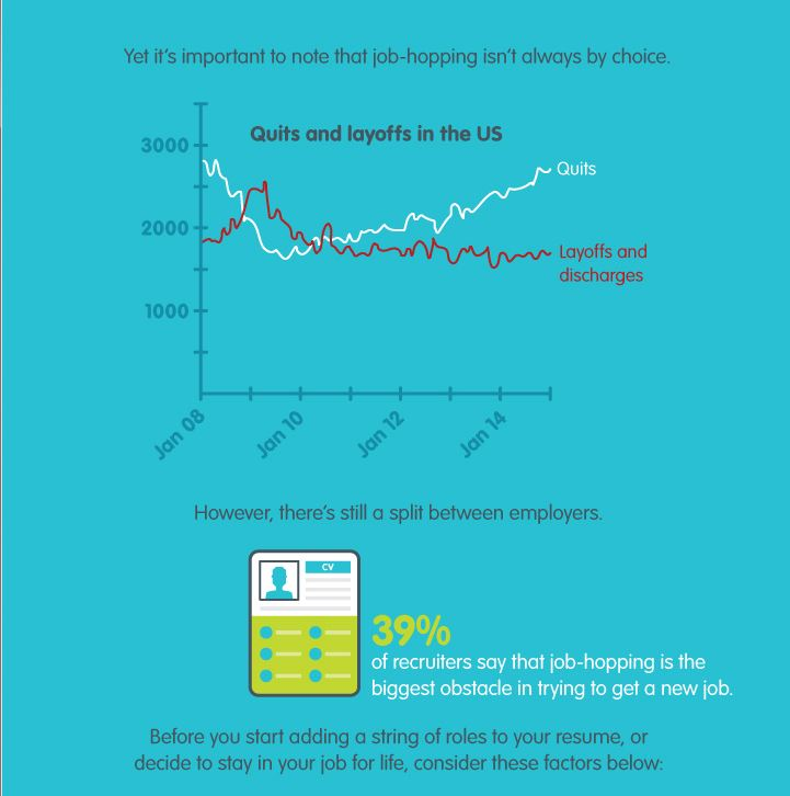 pros and cons of job hopping infographic