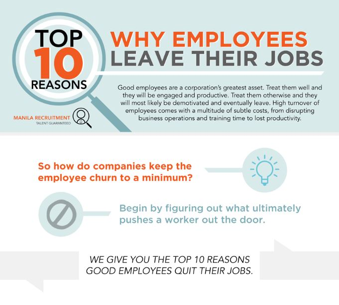 Top 10 Reasons Why Employees Leave Their Job [Infographic]