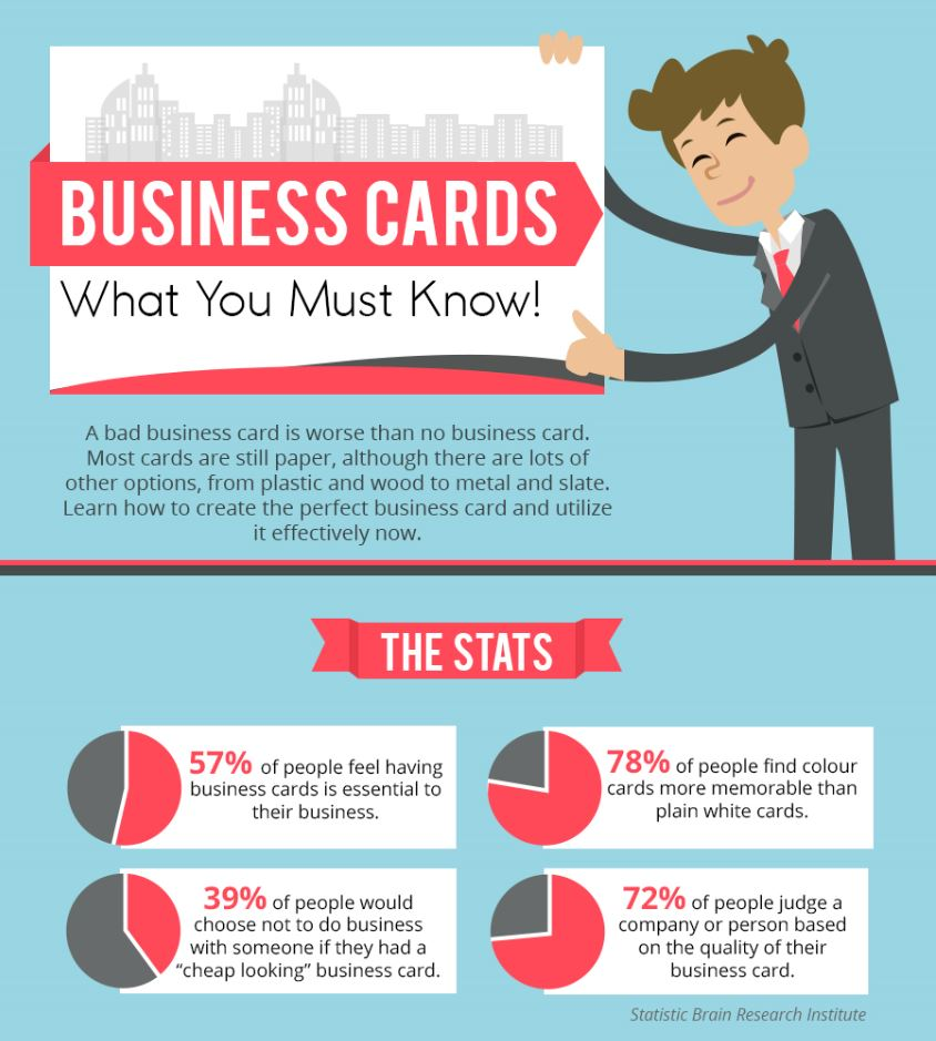 Business Card Etiquette Around The World Infographic